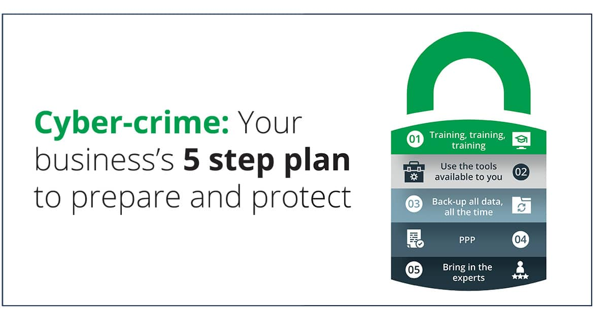Cyber Crime 5 Step Plan